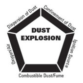 Combustible Dust: What you need to know