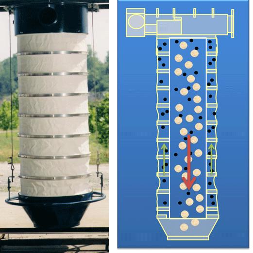 Dustless loading spout mechanism