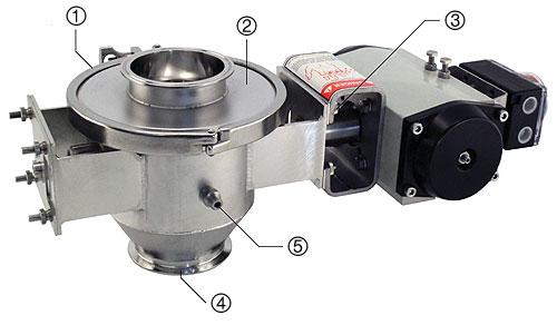 Roto-Clean sanitary airlock valve