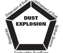 Dust Collectors and Combustible Dust Strategies